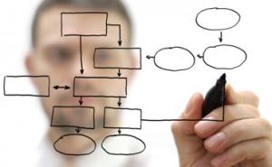 Услуги управленческого консалтинга – надёжный инструмент для улучшения качества бизнеса