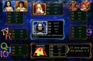Видеопостановки в игровых аппаратах онлайн