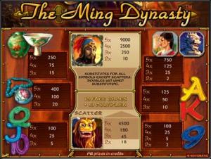 Сюжет игрового автомата The Ming Dynasty