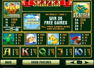 Сказочные истории игровых автоматов