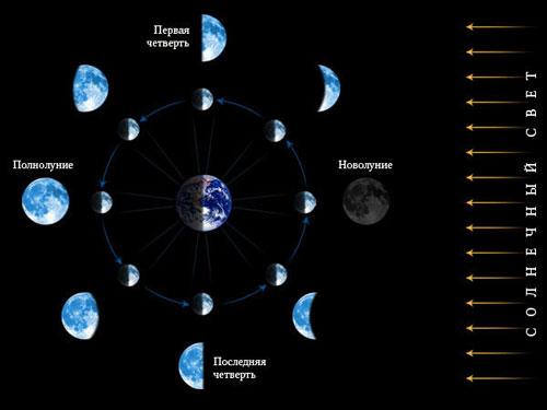 лунный календарь скачать - фото 8